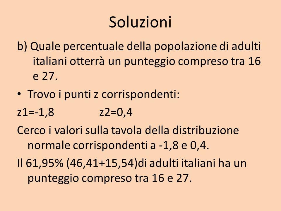 Soluzioni b) Quale percentuale della popolazione di adulti italiani otterrà un punteggio compreso tra 16 e 27.