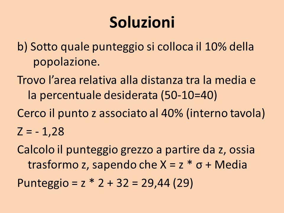 Soluzionib) Sotto quale punteggio si colloca il 10% della popolazione.
