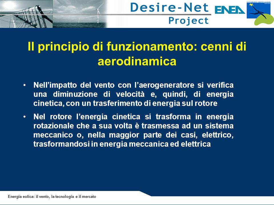 Il principio di funzionamento: cenni di aerodinamica