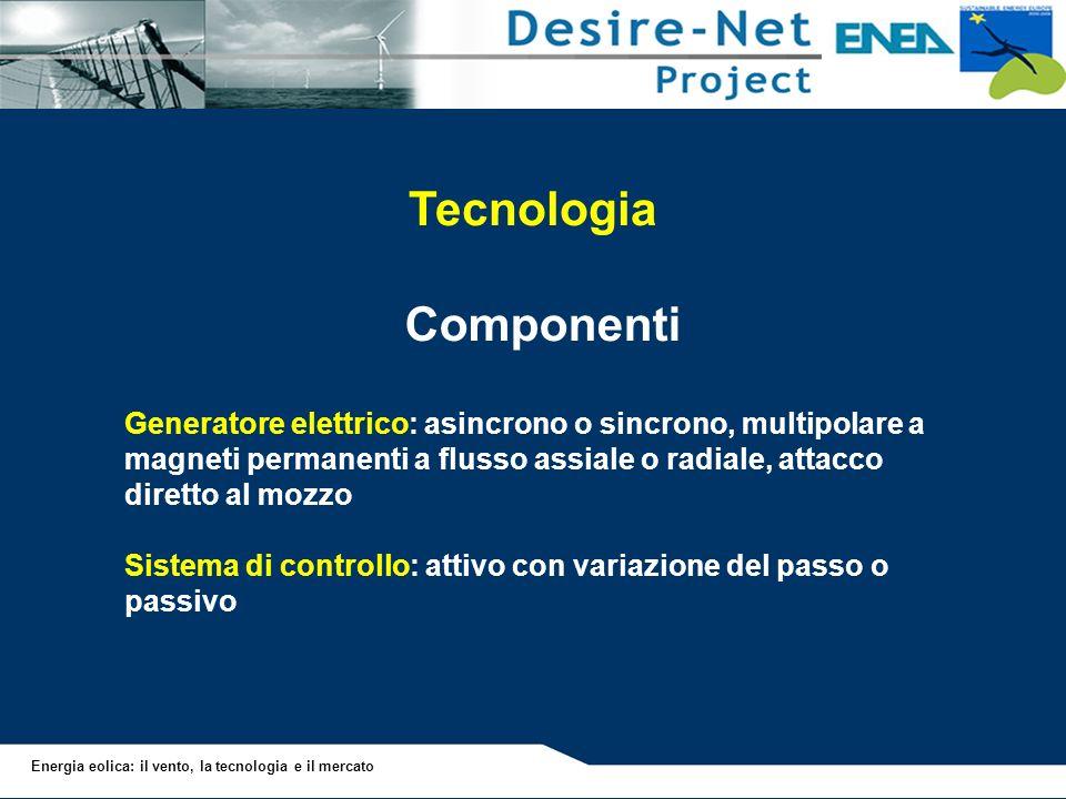 Tecnologia Componenti
