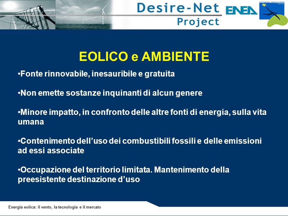 EOLICO e AMBIENTE Fonte rinnovabile, inesauribile e gratuita
