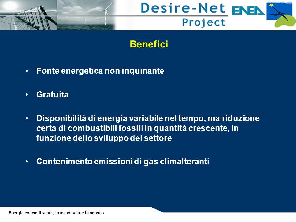 Benefici Fonte energetica non inquinante Gratuita