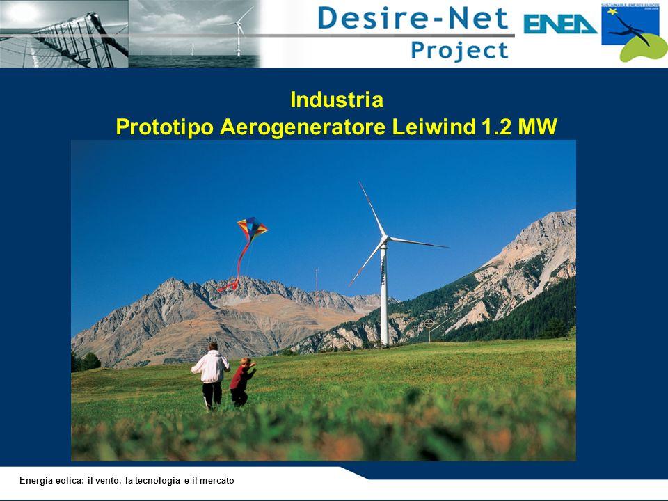 Prototipo Aerogeneratore Leiwind 1.2 MW