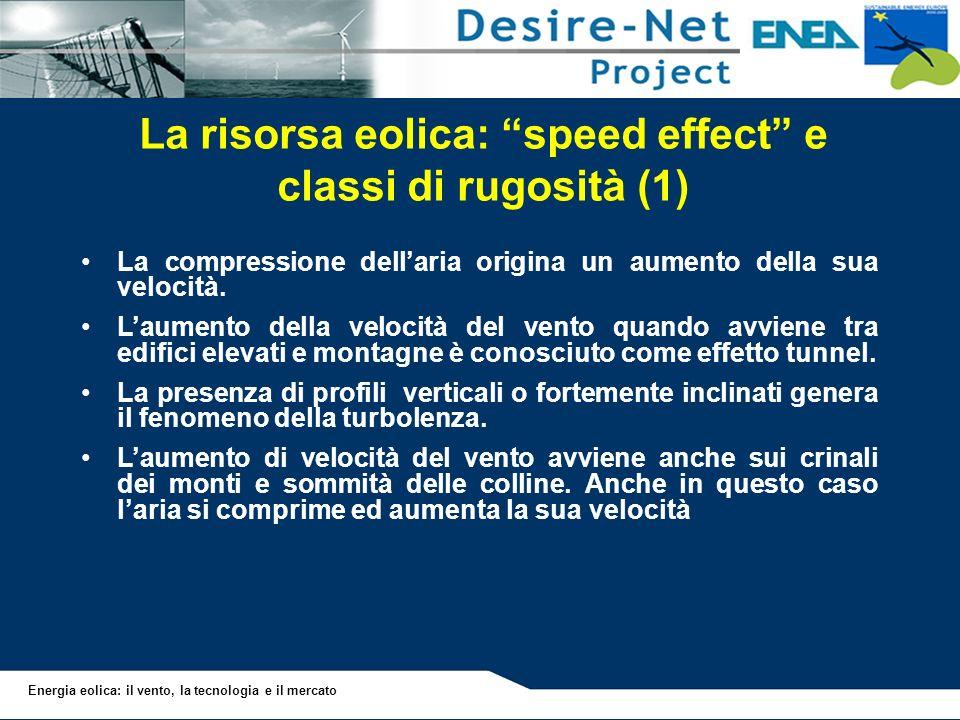La risorsa eolica: speed effect e classi di rugosità (1)