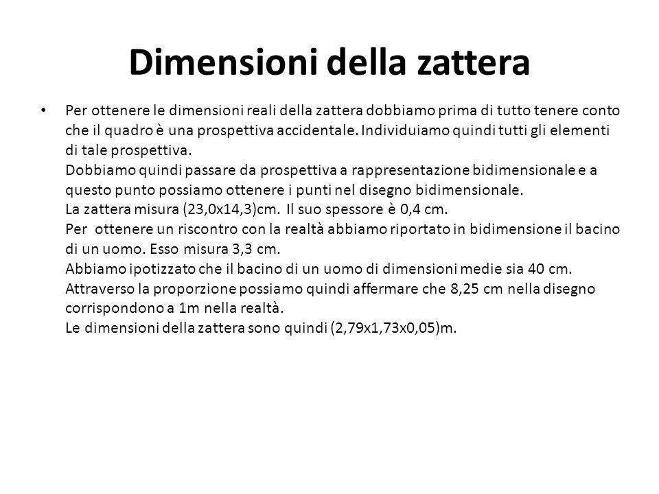 Dimensioni della zattera