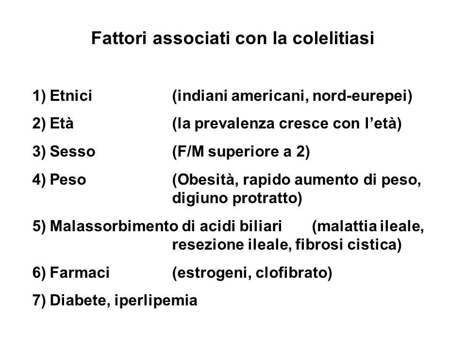 Fattori associati con la colelitiasi