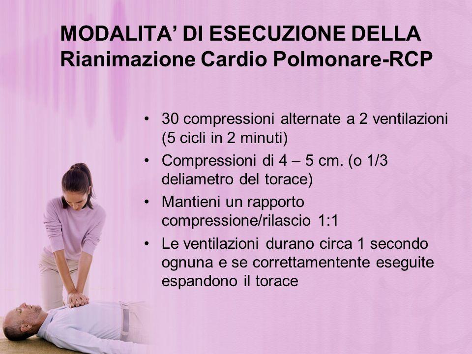 MODALITA' DI ESECUZIONE DELLA Rianimazione Cardio Polmonare-RCP