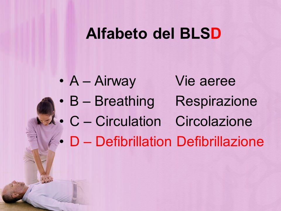 Alfabeto del BLSD A – Airway Vie aeree B – Breathing Respirazione
