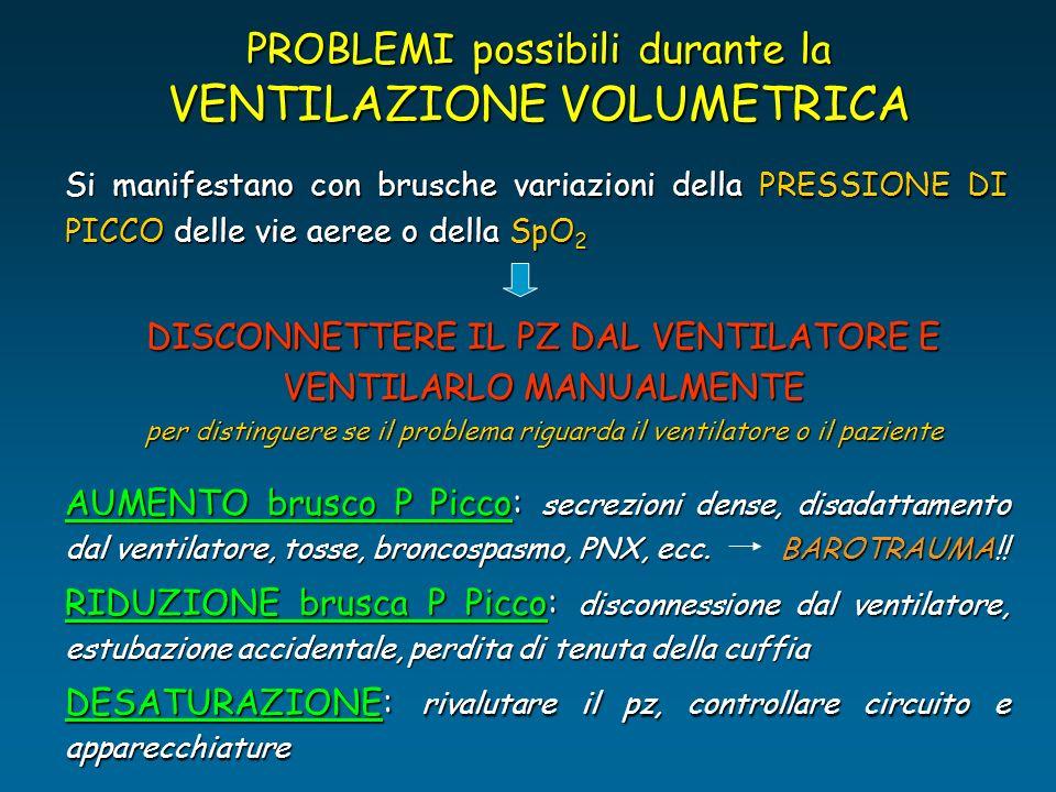 PROBLEMI possibili durante la VENTILAZIONE VOLUMETRICA