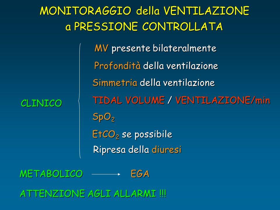 MONITORAGGIO della VENTILAZIONE a PRESSIONE CONTROLLATA