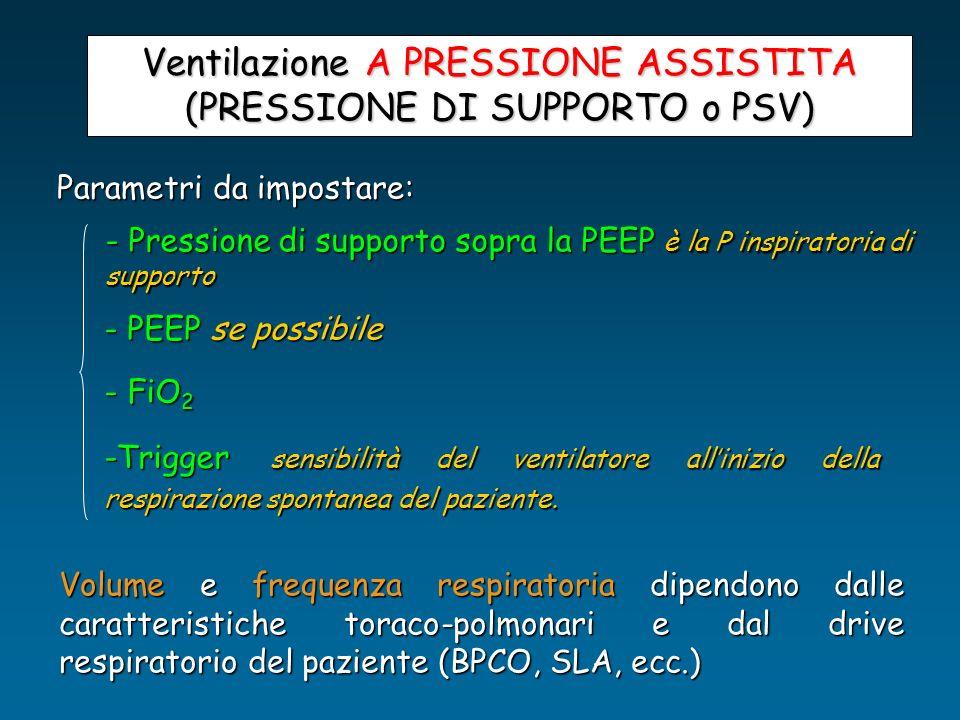 Ventilazione A PRESSIONE ASSISTITA (PRESSIONE DI SUPPORTO o PSV)