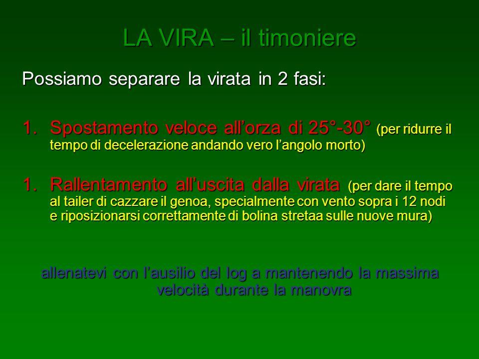 LA VIRA – il timoniere Possiamo separare la virata in 2 fasi:
