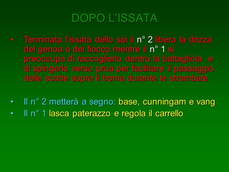 DOPO L'ISSATA