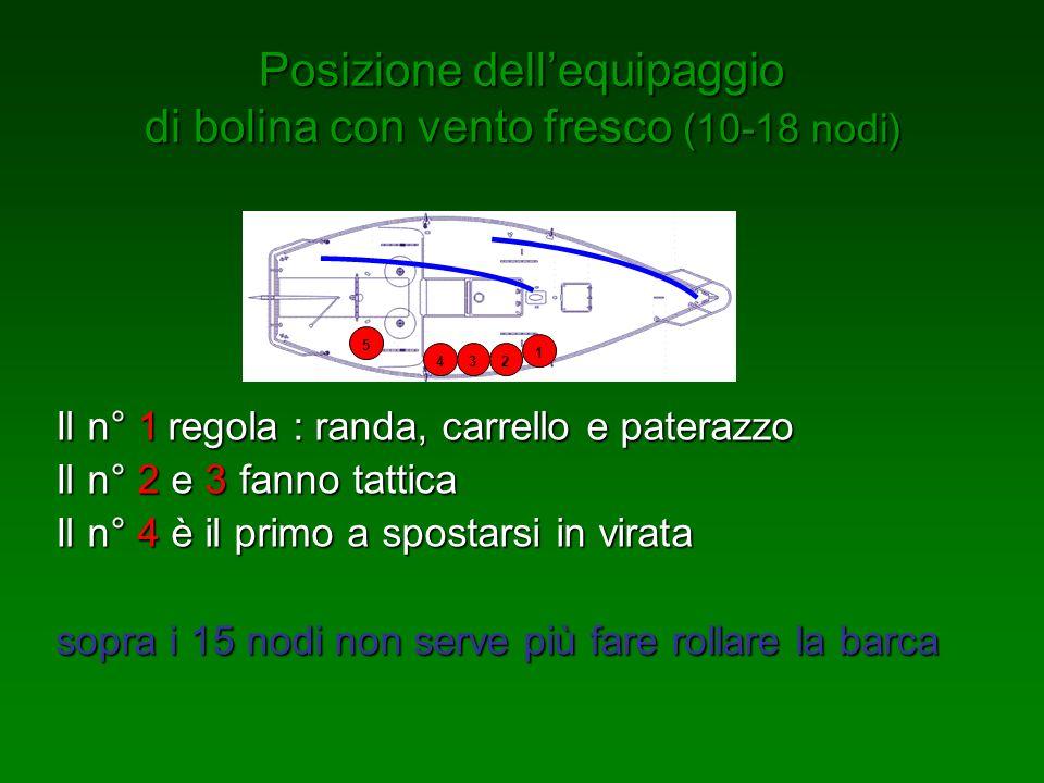 Posizione dell'equipaggio di bolina con vento fresco (10-18 nodi)