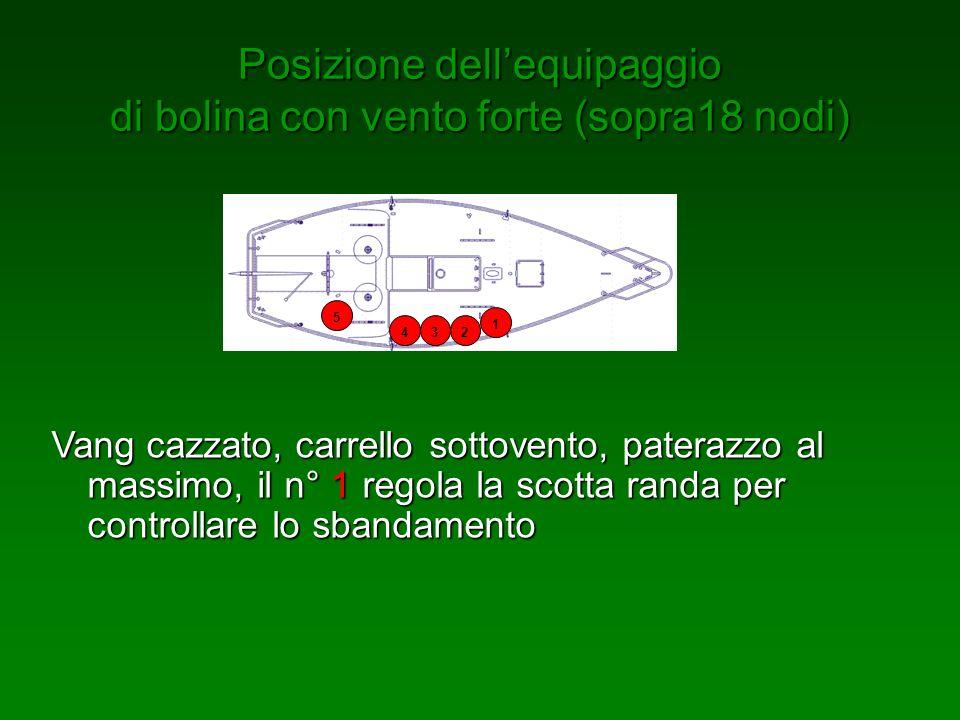 Posizione dell'equipaggio di bolina con vento forte (sopra18 nodi)