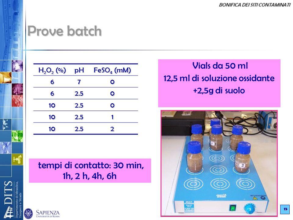 Prove batch tempi di contatto: 30 min, 1h, 2 h, 4h, 6h Vials da 50 ml