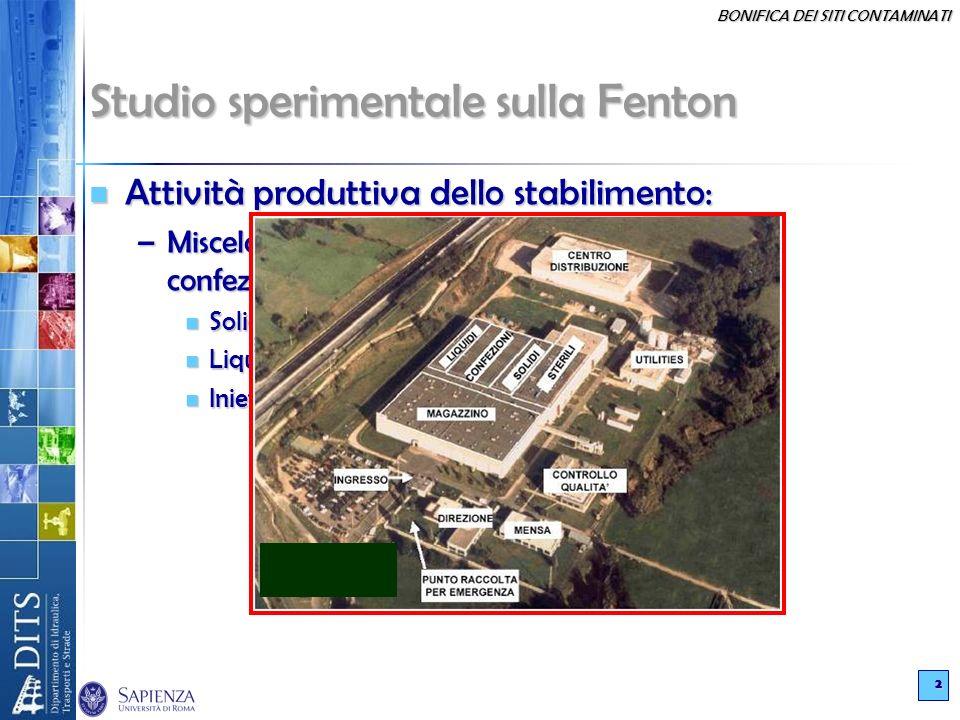 Studio sperimentale sulla Fenton