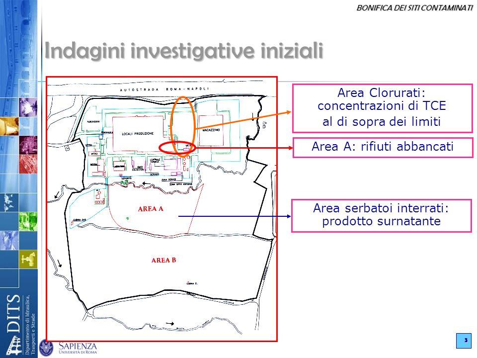 Indagini investigative iniziali
