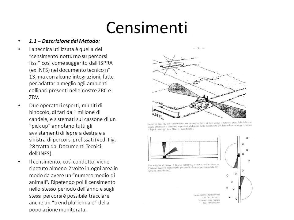 Censimenti 1.1 – Descrizione del Metodo: