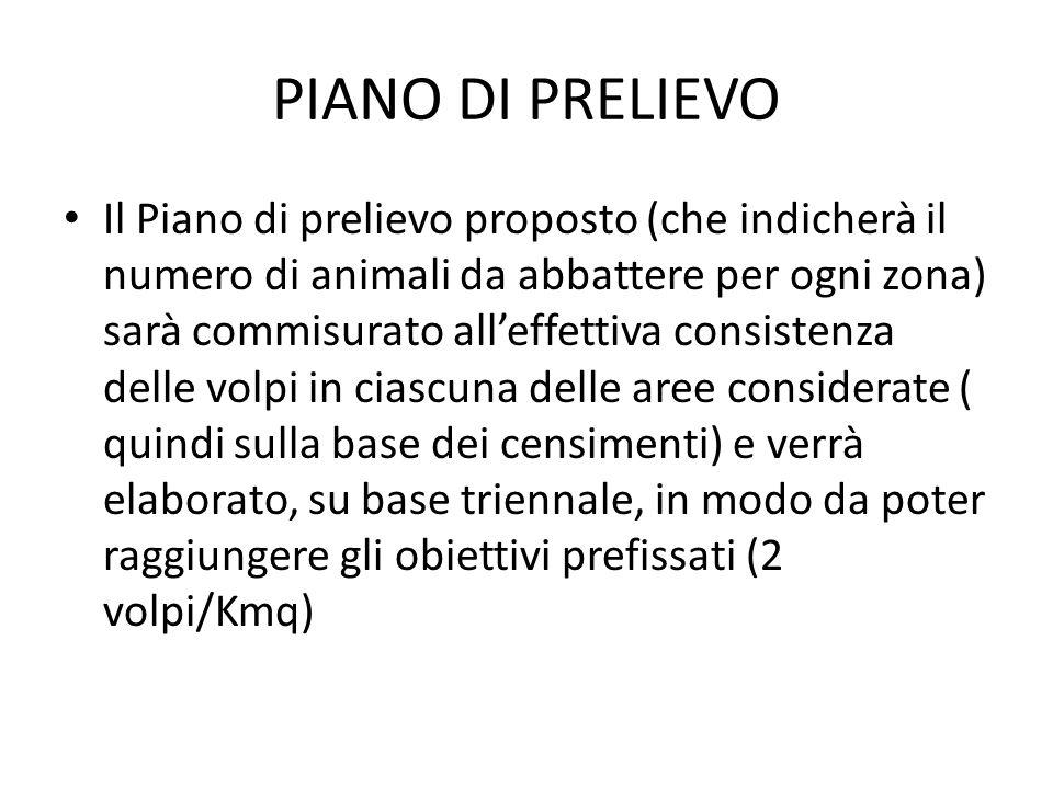 PIANO DI PRELIEVO