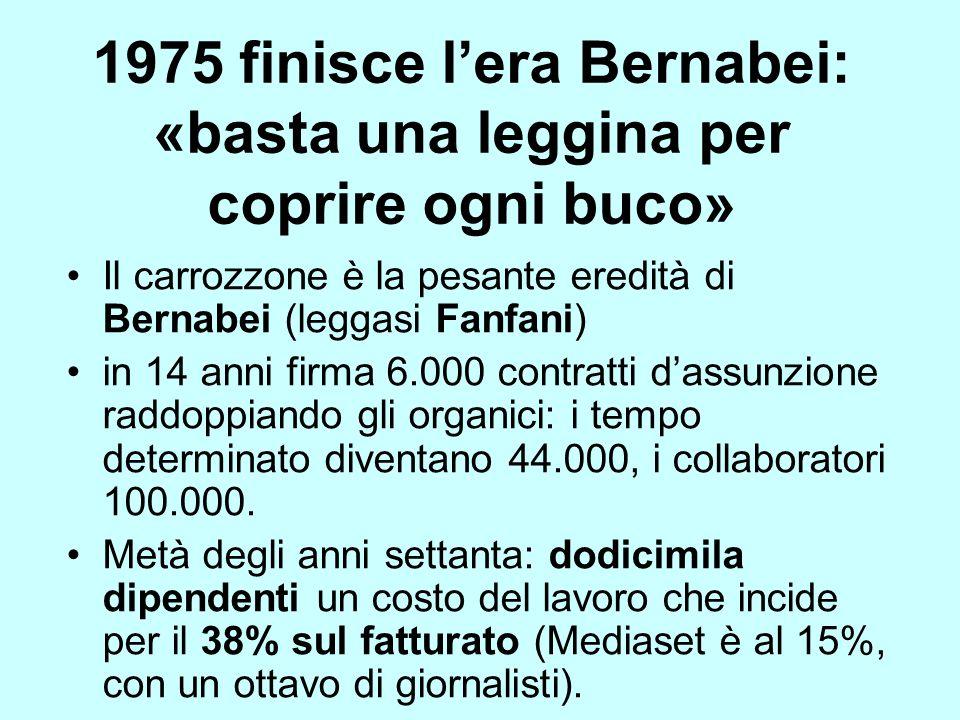1975 finisce l'era Bernabei: «basta una leggina per coprire ogni buco»