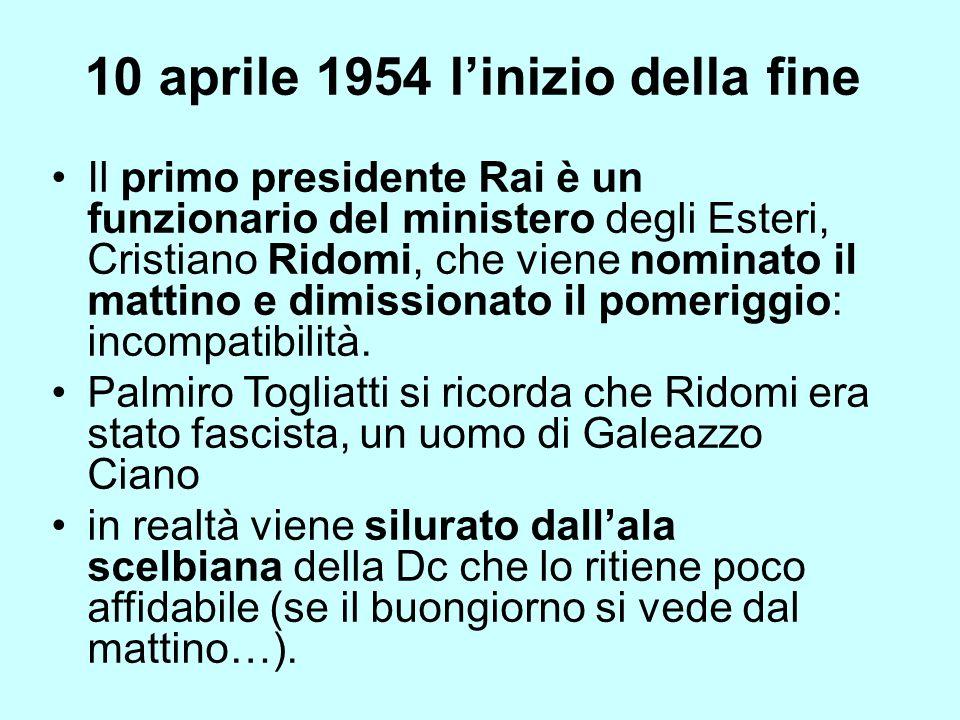 10 aprile 1954 l'inizio della fine