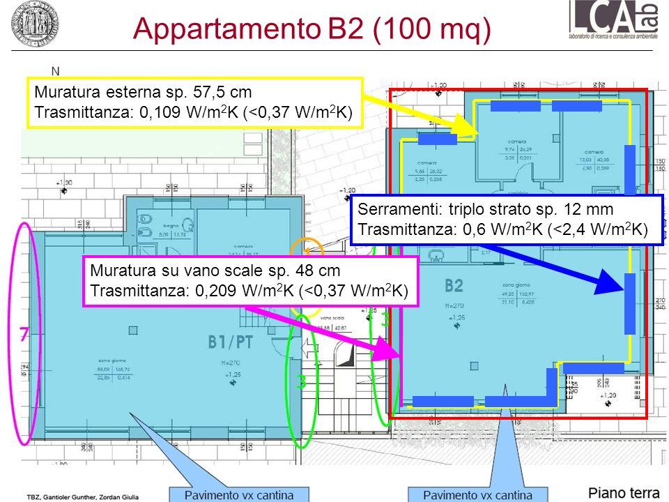 Appartamento B2 (100 mq) Muratura esterna sp. 57,5 cm