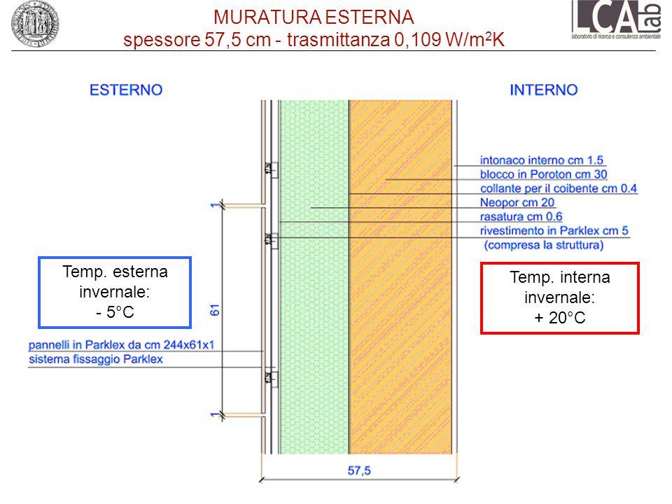MURATURA ESTERNA spessore 57,5 cm - trasmittanza 0,109 W/m2K