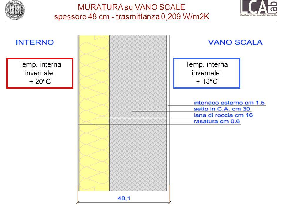 MURATURA su VANO SCALE spessore 48 cm - trasmittanza 0,209 W/m2K