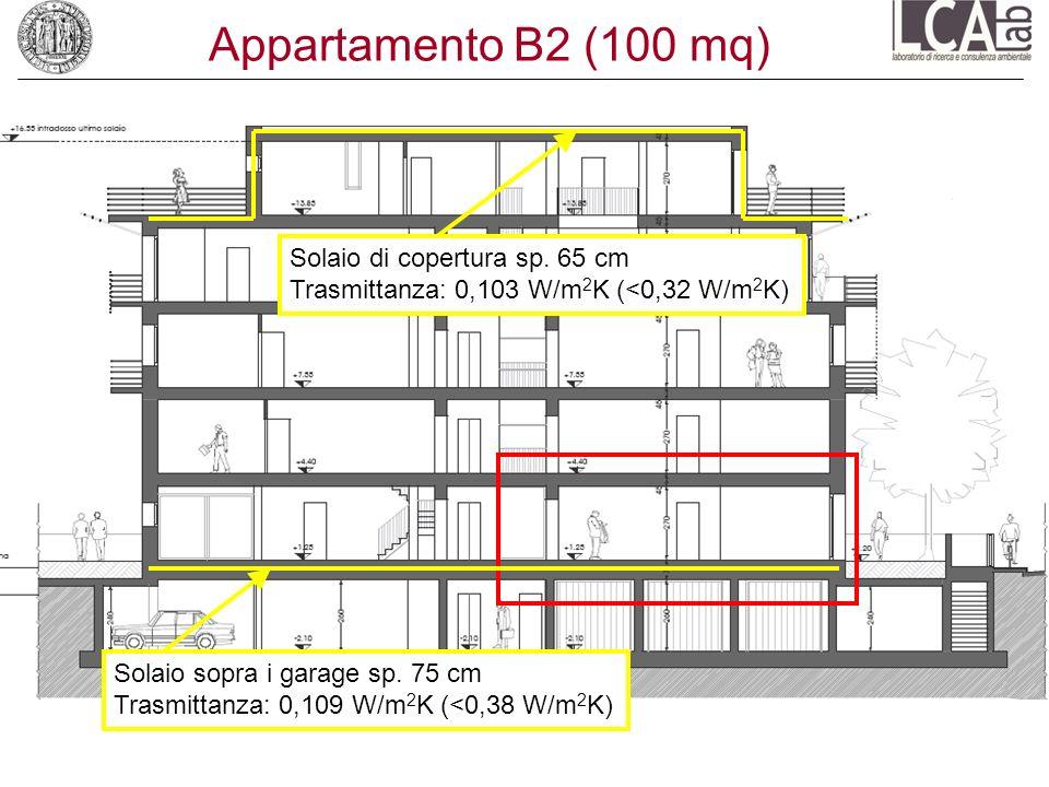 Appartamento B2 (100 mq) Solaio di copertura sp. 65 cm