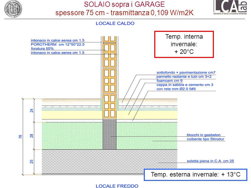SOLAIO sopra i GARAGE spessore 75 cm - trasmittanza 0,109 W/m2K