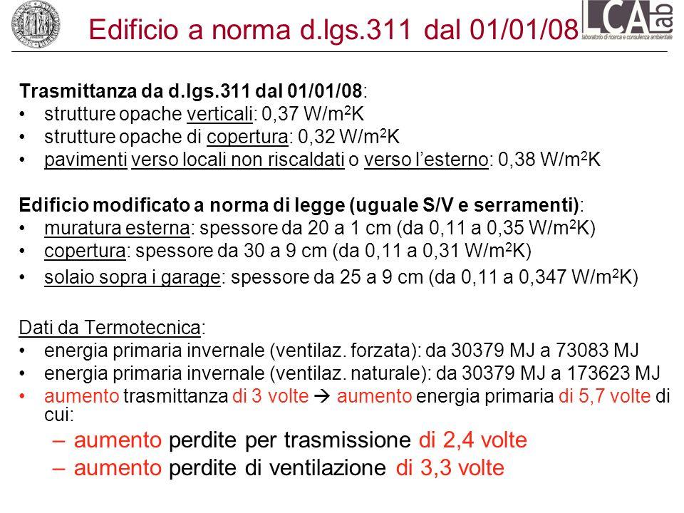 Edificio a norma d.lgs.311 dal 01/01/08