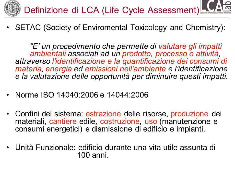 Definizione di LCA (Life Cycle Assessment)