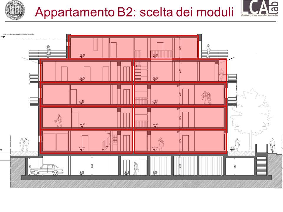 Appartamento B2: scelta dei moduli