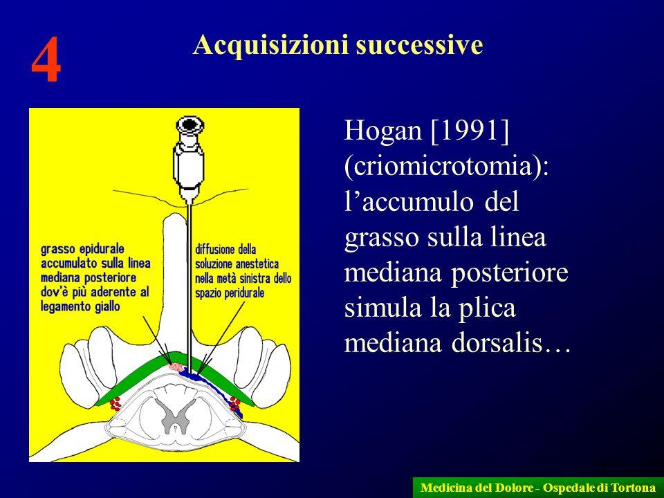 Acquisizioni successive Medicina del Dolore - Ospedale di Tortona