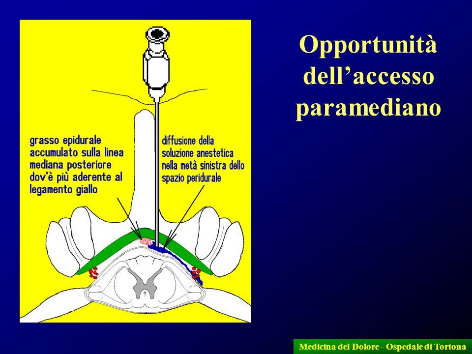 Opportunità dell'accesso paramediano