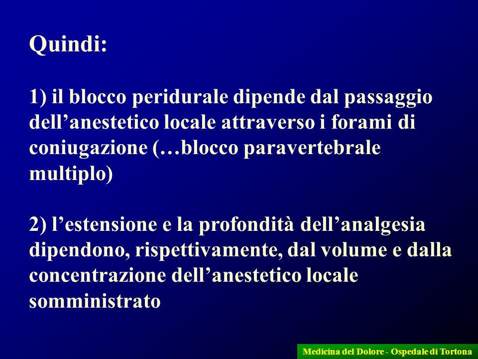 Medicina del Dolore - Ospedale di Tortona