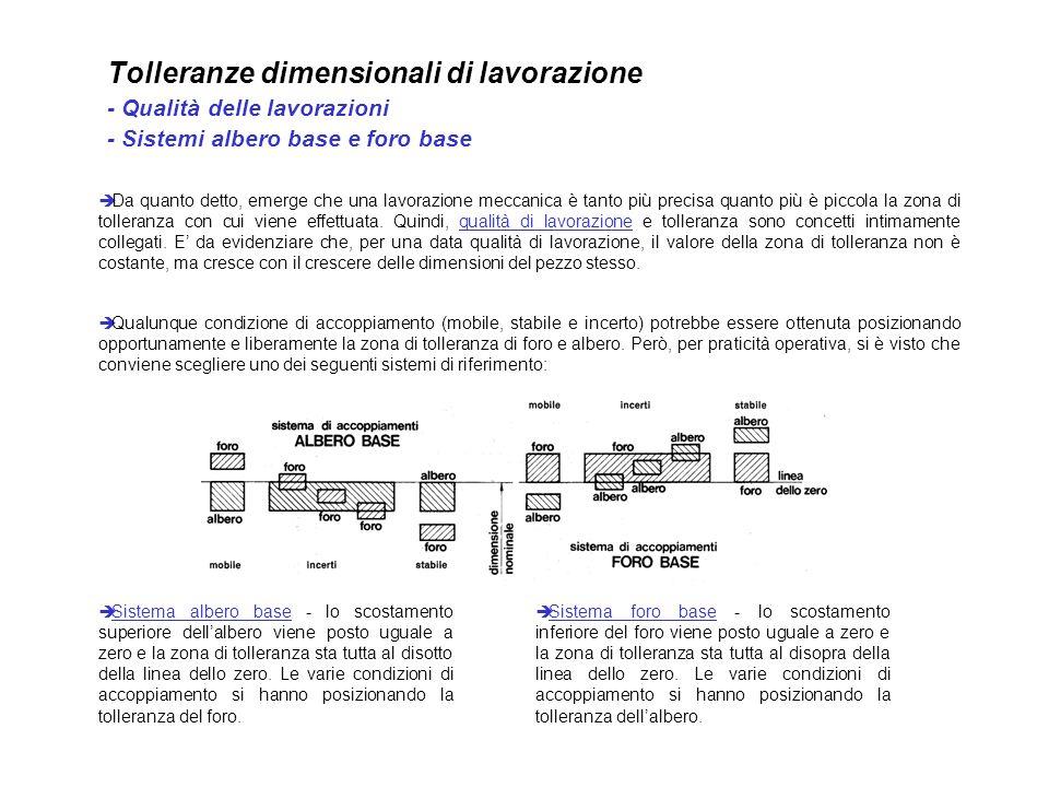 Tolleranze dimensionali di lavorazione - Qualità delle lavorazioni - Sistemi albero base e foro base