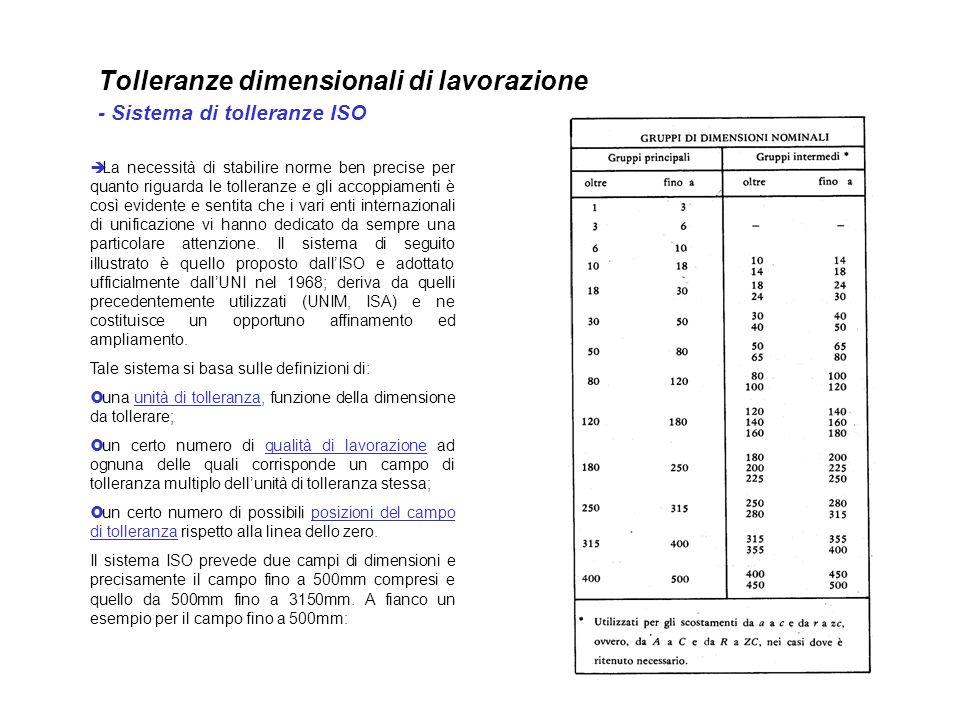 Tolleranze dimensionali di lavorazione - Sistema di tolleranze ISO