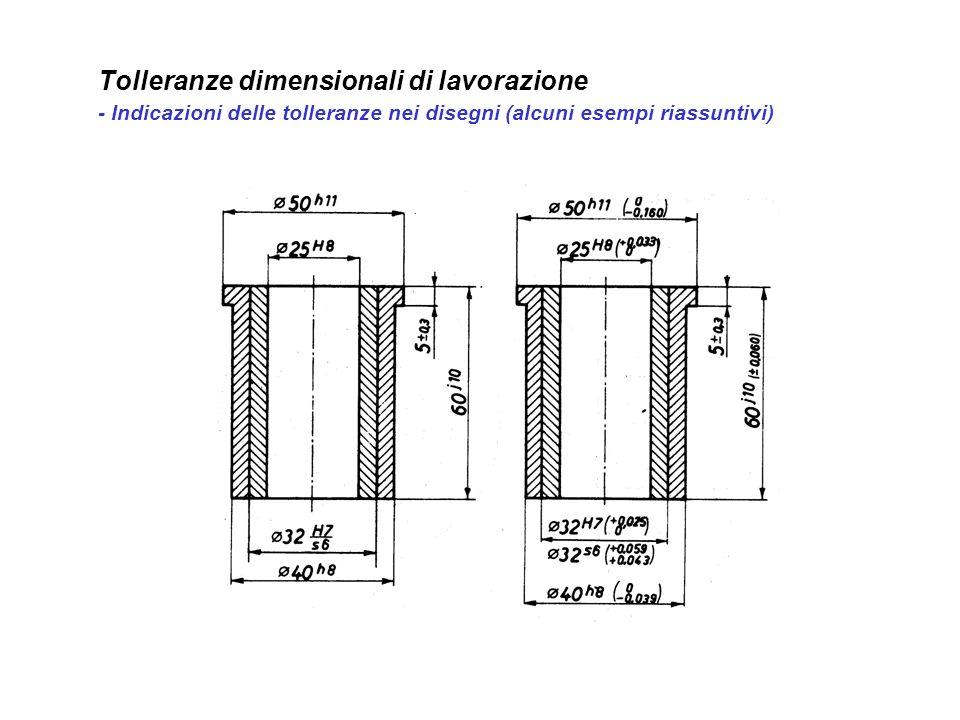 Tolleranze dimensionali di lavorazione - Indicazioni delle tolleranze nei disegni (alcuni esempi riassuntivi)