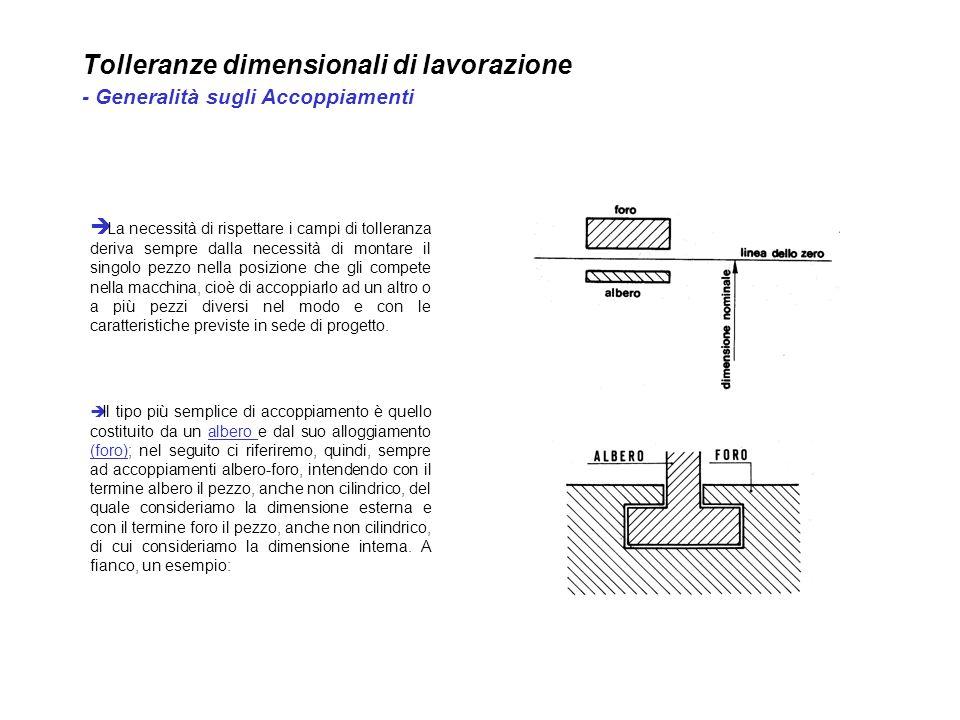 Tolleranze dimensionali di lavorazione - Generalità sugli Accoppiamenti
