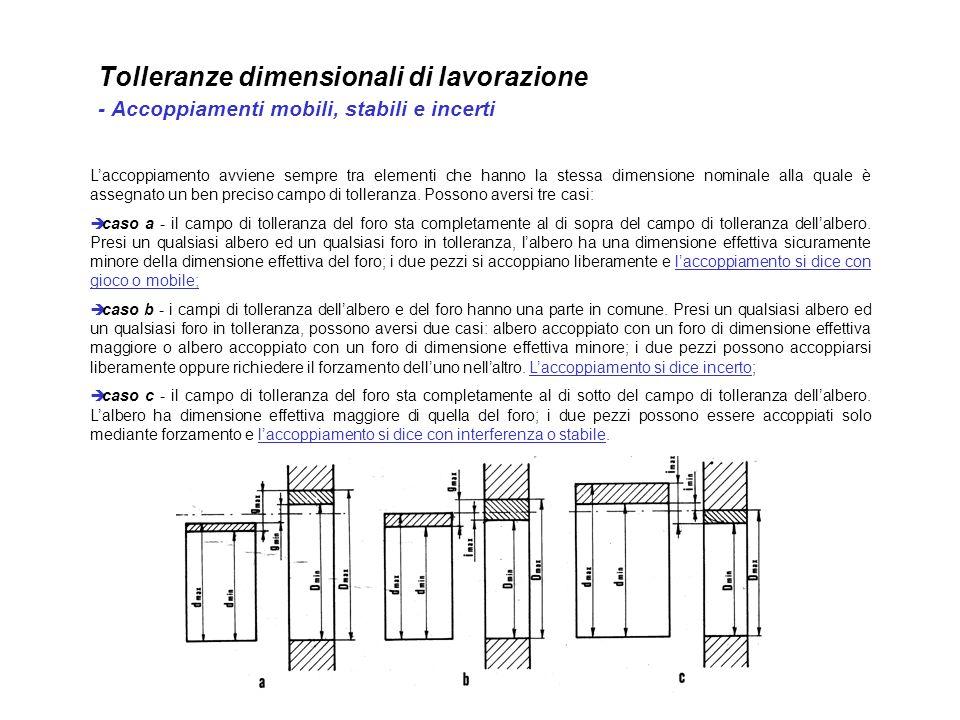Tolleranze dimensionali di lavorazione - Accoppiamenti mobili, stabili e incerti