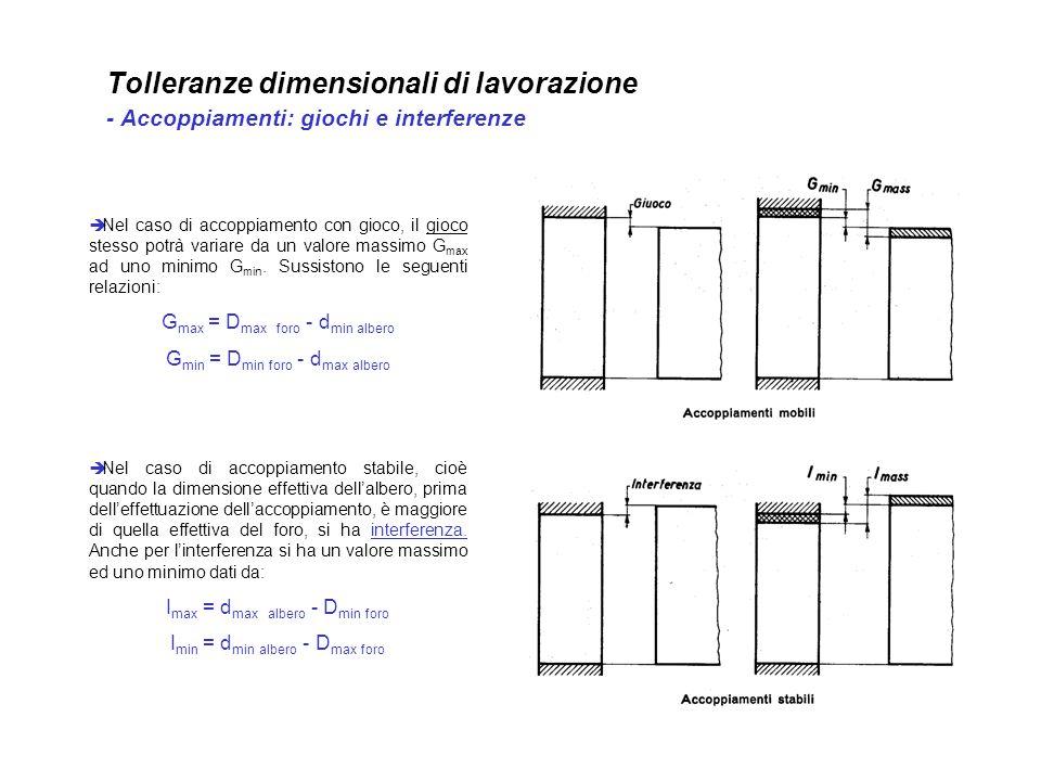Tolleranze dimensionali di lavorazione - Accoppiamenti: giochi e interferenze
