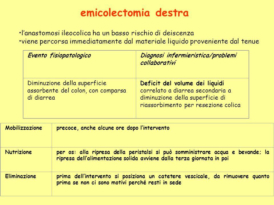emicolectomia destra l'anastomosi ileocolica ha un basso rischio di deiscenza.