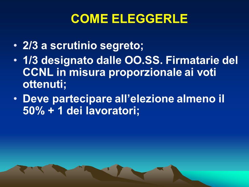 COME ELEGGERLE 2/3 a scrutinio segreto;