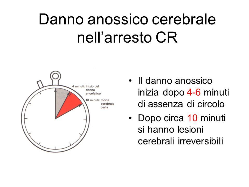 Danno anossico cerebrale nell'arresto CR