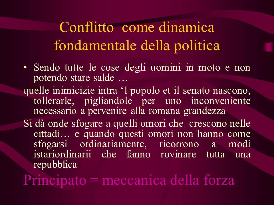 Conflitto come dinamica fondamentale della politica