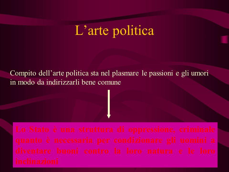 L'arte politica Compito dell'arte politica sta nel plasmare le passioni e gli umori in modo da indirizzarli bene comune.