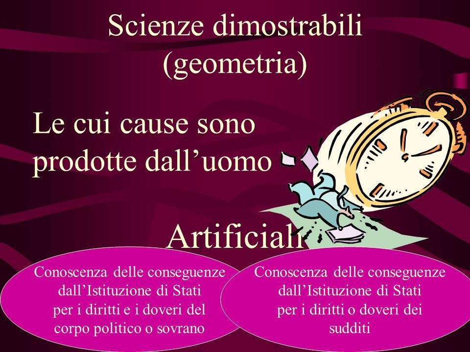 Artificiali Scienze dimostrabili (geometria)