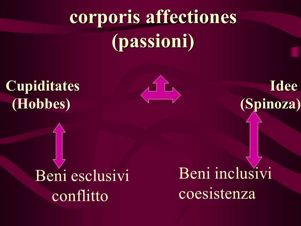 corporis affectiones (passioni) Beni inclusivi coesistenza